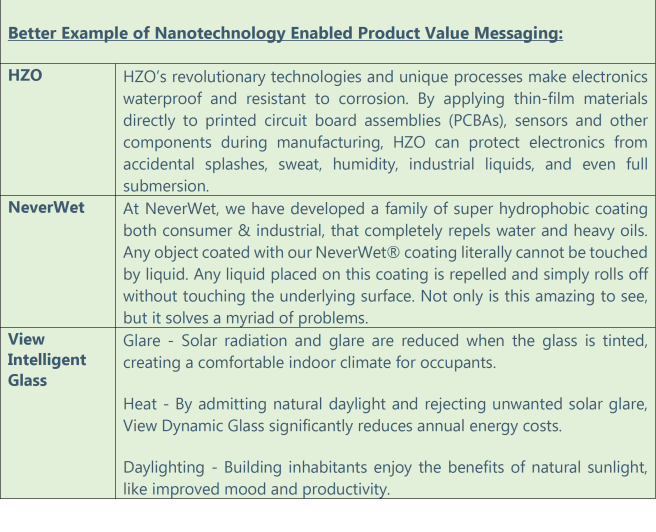 Examples of Good Value Messaging without using Nanotechnology.png